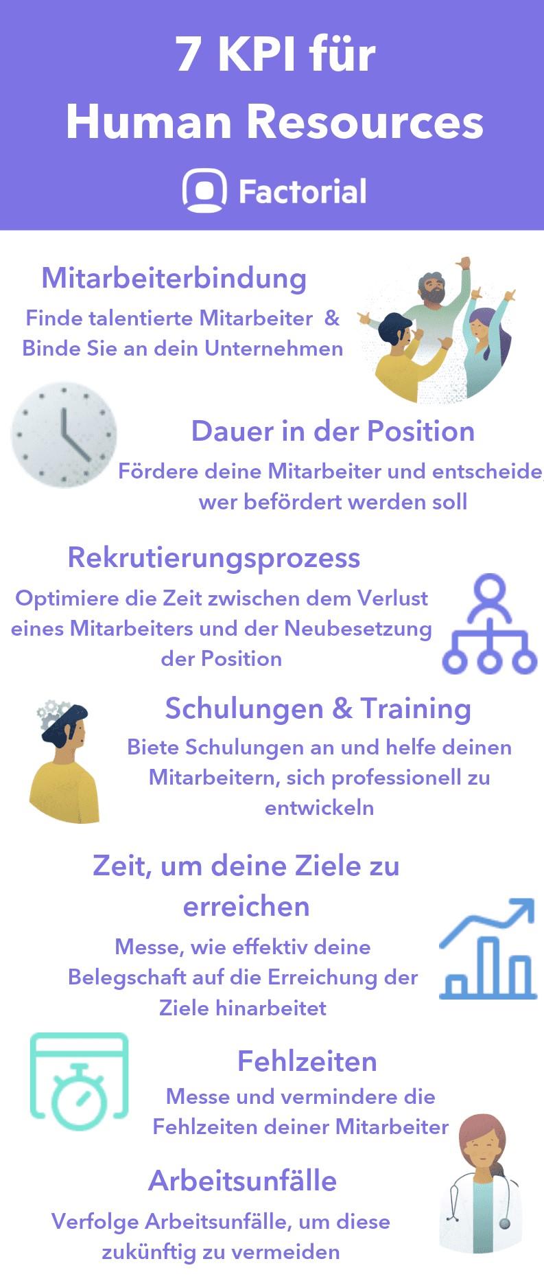 KPI HR FactorialHR