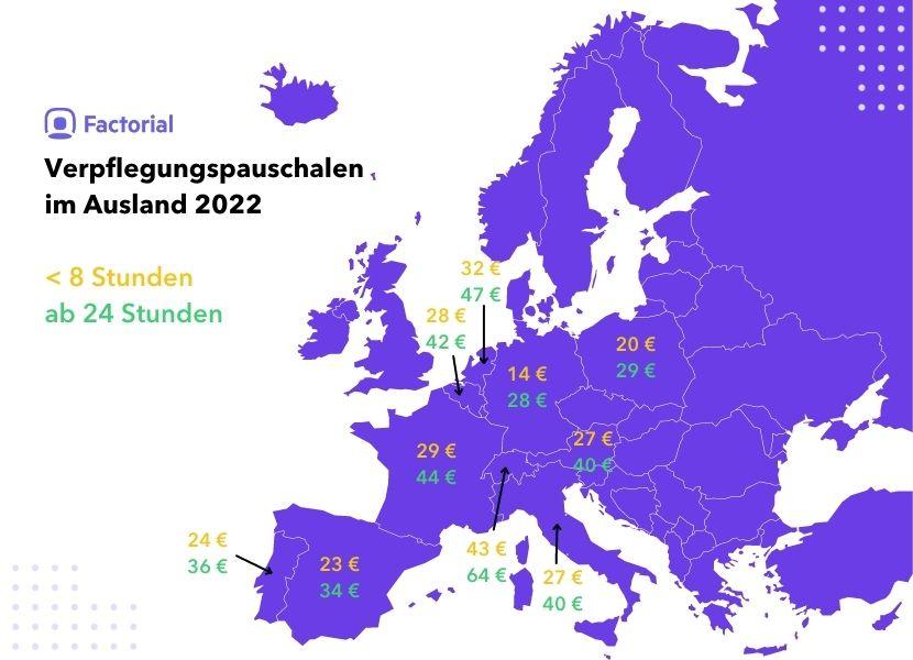 Verpflegungsmehraufwand in Deutschland und im Ausland